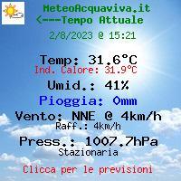 PREVISONI METEO MeteoAcquaviva.it
